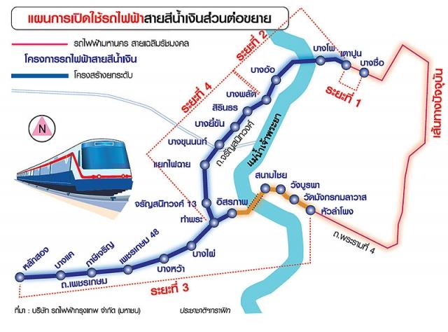 โครงการรถไฟฟ้าสายสีน้ำเงิน ส่วนต่อขยาย
